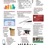 Immediate Needs Poster